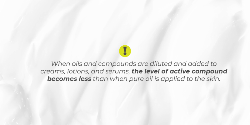 When oils and compounds are diluted and added to creams, lotions, and serums, the level of active compound becomes less than when pure oil is applied to the skin.