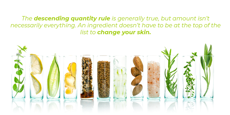The descending quantity rule is generally true, but amount isn't necessarily everything. An ingredient doesn't have to be at the top of the list to change your skin.