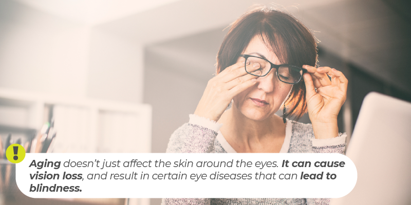 Aging doesn't just affect the skin around the eyes. It can cause vision loss, and result in certain eye diseases that can lead to blindness
