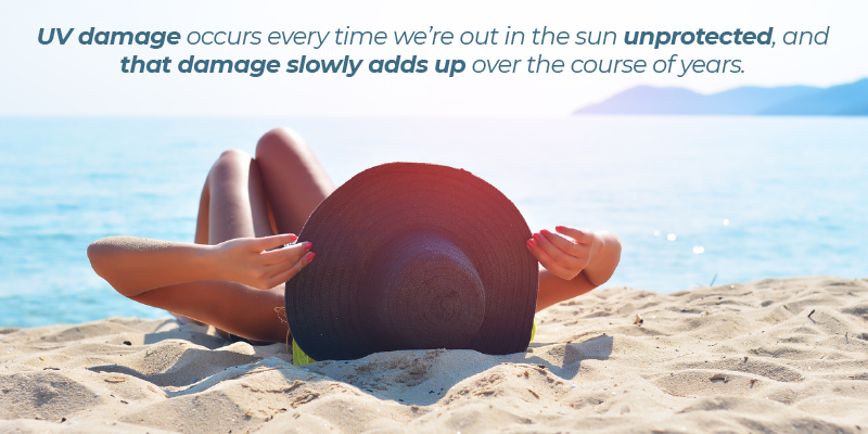 UV damage occurs every time we're out in the sun unprotected, and that damage slowly adds up over the course of years.