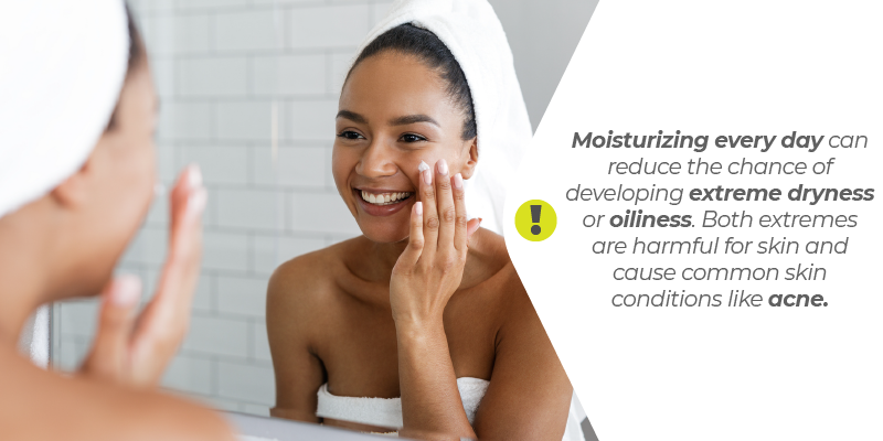 Moisturizing every day can reduce the chance of developing extreme dryness or oiliness. Both extremes are harmful for skin and cause common skin conditions like acne.